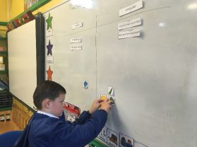 A 'regular' day in P3/4